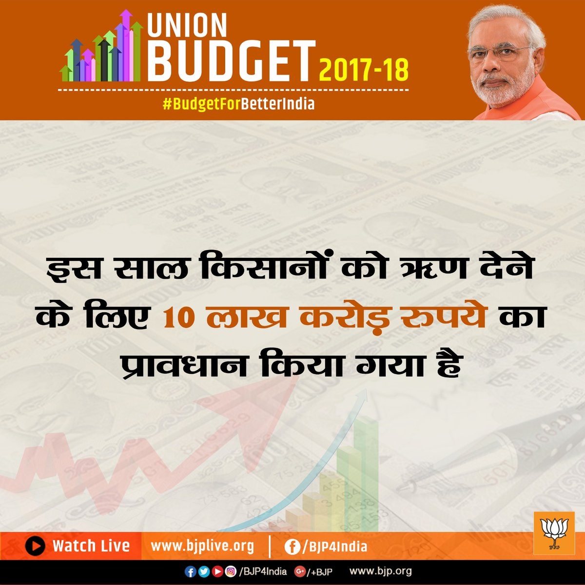 Budget For Better India